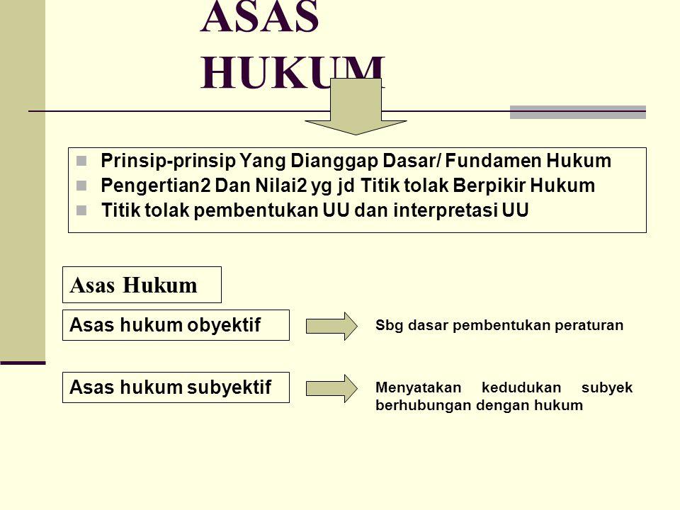 ASAS HUKUM Prinsip-prinsip Yang Dianggap Dasar/ Fundamen Hukum Pengertian2 Dan Nilai2 yg jd Titik tolak Berpikir Hukum Titik tolak pembentukan UU dan