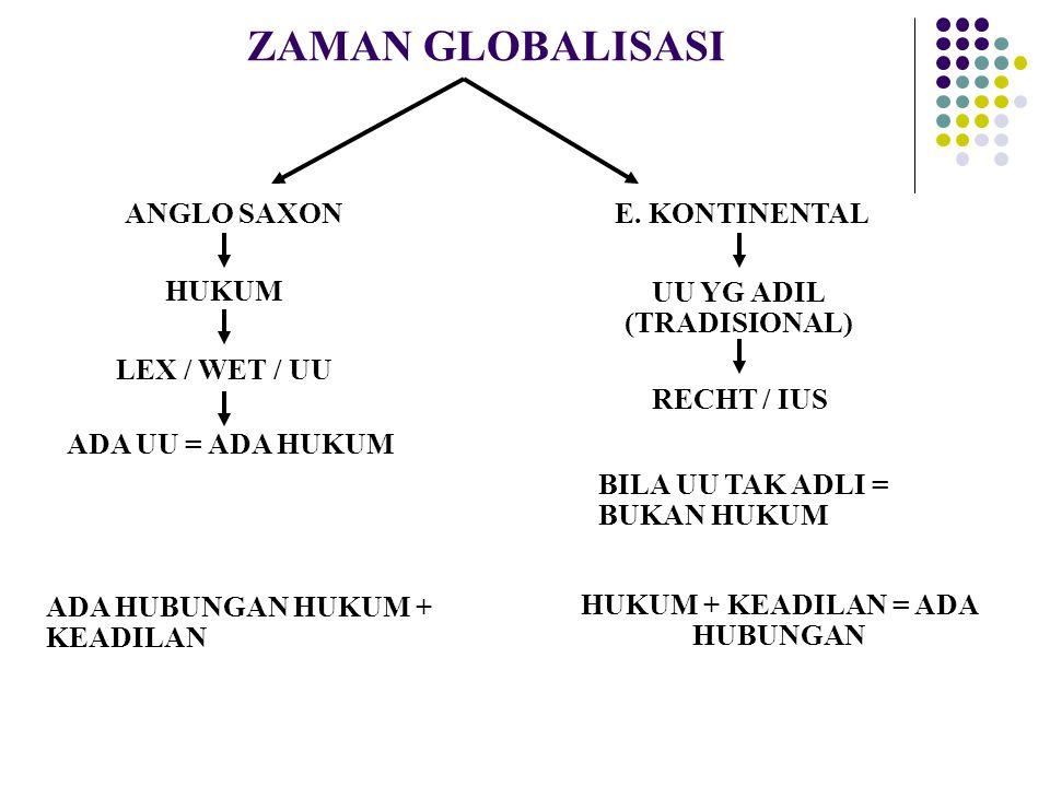 ZAMAN GLOBALISASI ANGLO SAXONE. KONTINENTAL HUKUM LEX / WET / UU ADA UU = ADA HUKUM ADA HUBUNGAN HUKUM + KEADILAN UU YG ADIL (TRADISIONAL) RECHT / IUS