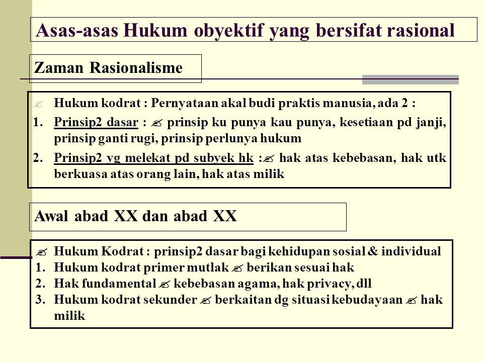 HUBUNGAN HUKUM DAN MORAL REINACH : HUKUMMORAL A.BERASAL DARI PERJANJIAN B.HAK-HAK YURIDIS DAPAT DISERAHKAN ORANG LAIN C.TERBATAS PADA BIDSANG HIDUP LAHIR A.MELEKAT PADA PRIBADI MANUSIA B.HAK MORAL DPT DISERAHKAN ORANG LAIN C.MELIPUTI BIDANG HIDUP LAHIR DAN BATIN