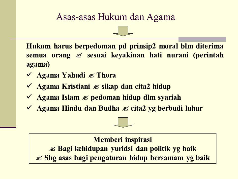 Asas-asas Hukum dan Agama Hukum harus berpedoman pd prinsip2 moral blm diterima semua orang  sesuai keyakinan hati nurani (perintah agama) Agama Yahu