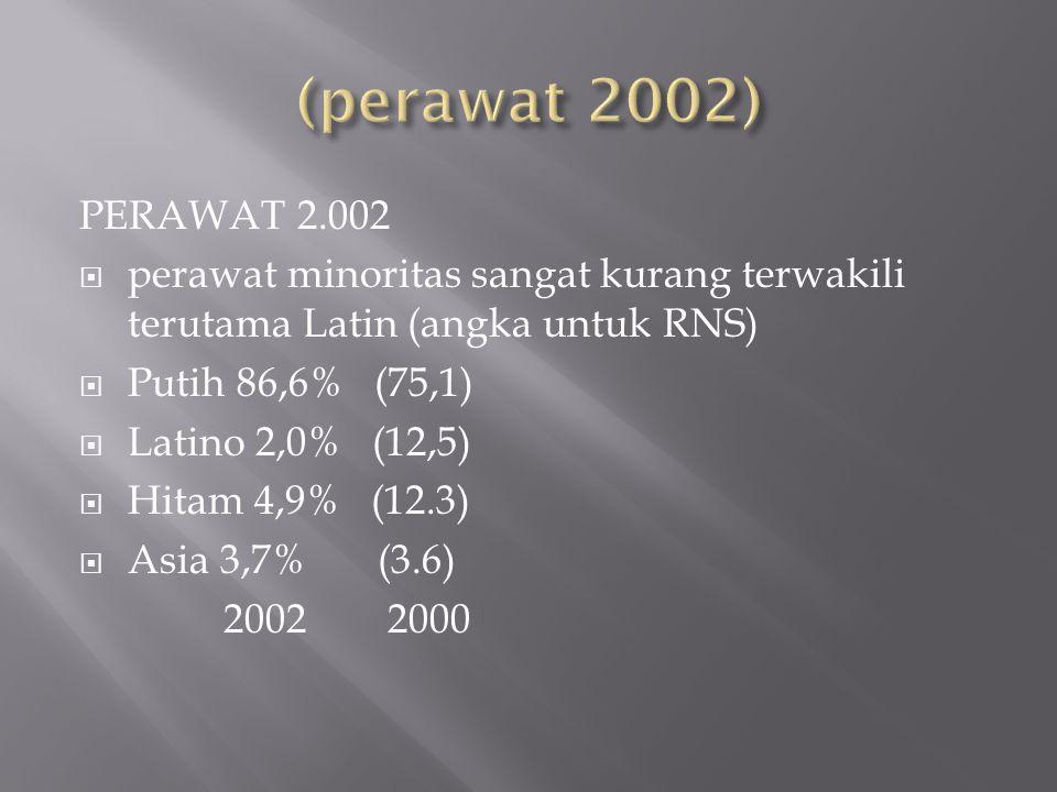 PERAWAT 2.002  perawat minoritas sangat kurang terwakili terutama Latin (angka untuk RNS)  Putih 86,6% (75,1)  Latino 2,0% (12,5)  Hitam 4,9% (12.3)  Asia 3,7% (3.6) 2002 2000