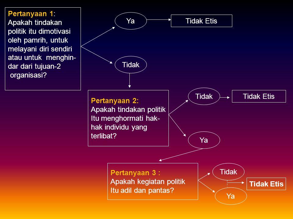Pertanyaan 1: Apakah tindakan politik itu dimotivasi oleh pamrih, untuk melayani diri sendiri atau untuk menghin- dar dari tujuan-2 organisasi.
