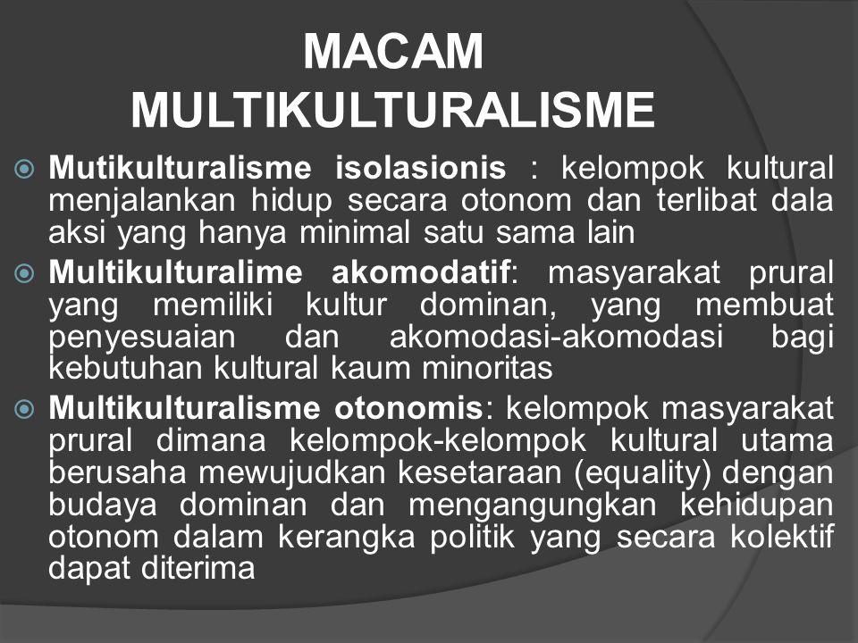 MACAM MULTIKULTURALISME  Mutikulturalisme isolasionis : kelompok kultural menjalankan hidup secara otonom dan terlibat dala aksi yang hanya minimal s