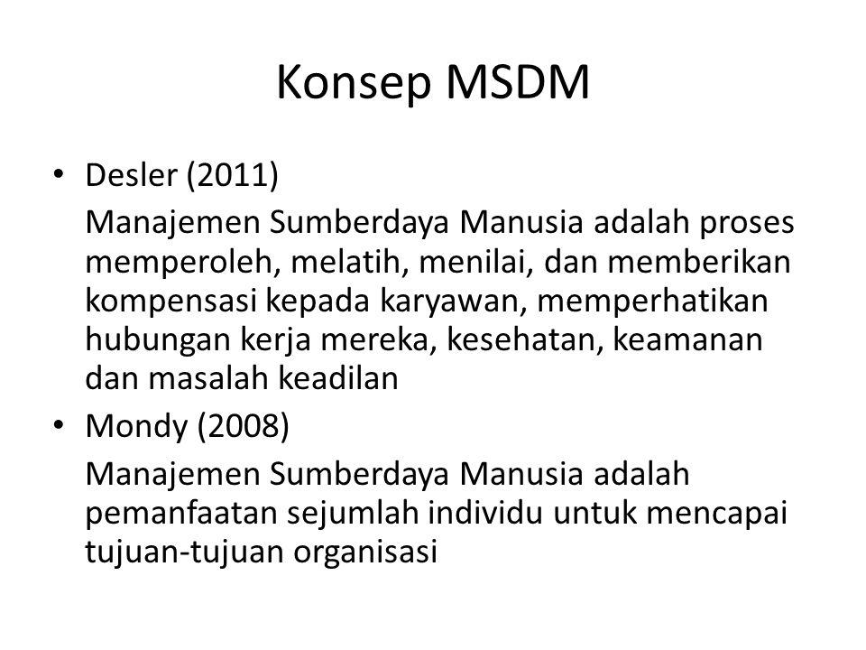 Konsep MSDM Desler (2011) Manajemen Sumberdaya Manusia adalah proses memperoleh, melatih, menilai, dan memberikan kompensasi kepada karyawan, memperha