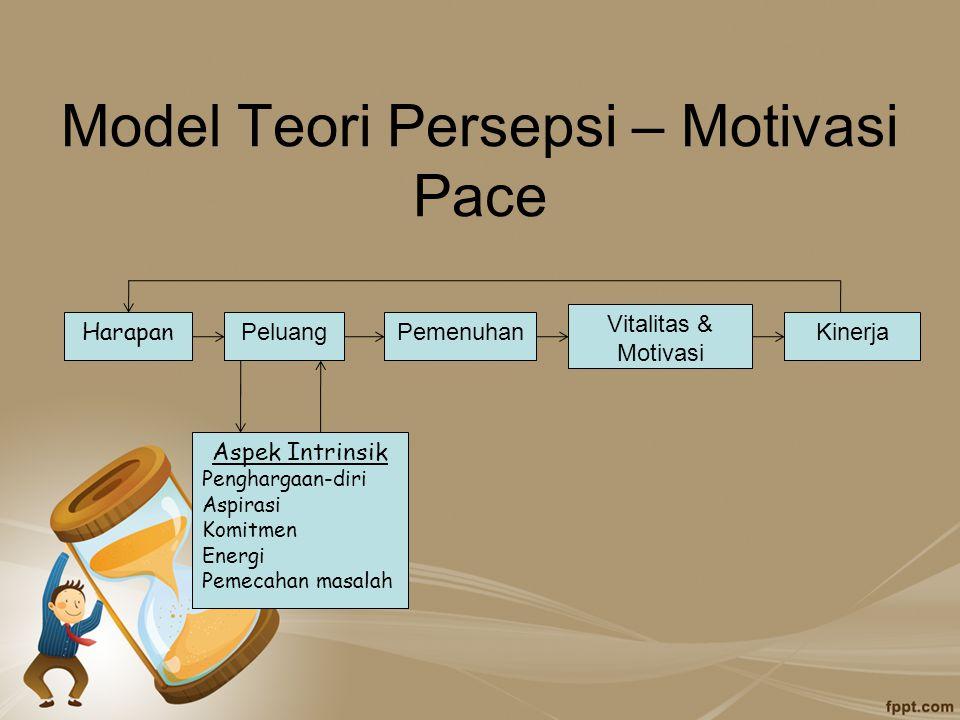 Model Teori Persepsi – Motivasi Pace Harapan PeluangPemenuhan Vitalitas & Motivasi Kinerja Aspek Intrinsik Penghargaan-diri Aspirasi Komitmen Energi Pemecahan masalah