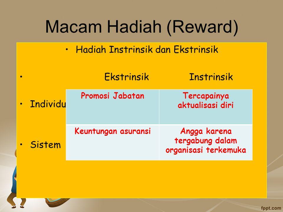 Macam Hadiah (Reward) Hadiah Instrinsik dan Ekstrinsik EkstrinsikInstrinsik Individual Sistem Promosi JabatanTercapainya aktualisasi diri Keuntungan asuransiAngga karena tergabung dalam organisasi terkemuka