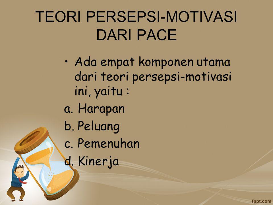 TEORI PERSEPSI-MOTIVASI DARI PACE Ada empat komponen utama dari teori persepsi-motivasi ini, yaitu : a.Harapan b.Peluang c.Pemenuhan d.Kinerja