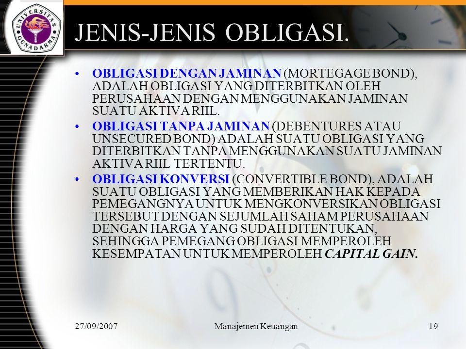 27/09/2007Manajemen Keuangan20 JENIS-JENIS OBLIGASI Lanjutan OBLIGASI YANG DISERTAI WARARNT, WARRANT ADALAH OPSI YANG MENGIJINKAN PEMEGANG OBLIGASI UNTUK MEMBELI SAHAM PADA HARGA YANG SUDAH DITETAPKAN.