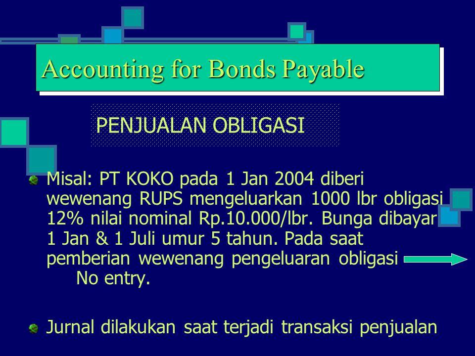 PENJUALAN OBLIGASI Misal: PT KOKO pada 1 Jan 2004 diberi wewenang RUPS mengeluarkan 1000 lbr obligasi 12% nilai nominal Rp.10.000/lbr. Bunga dibayar 1