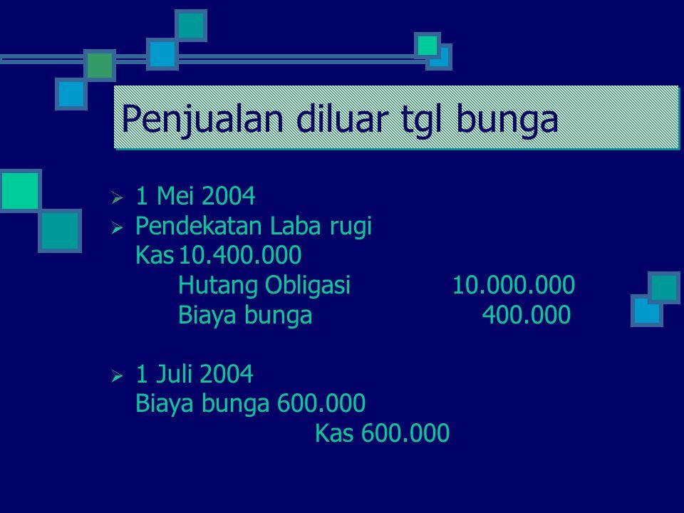Penjualan diluar tgl bunga  1 Mei 2004  Pendekatan Laba rugi Kas10.400.000 Hutang Obligasi10.000.000 Biaya bunga 400.000  1 Juli 2004 Biaya bunga 6