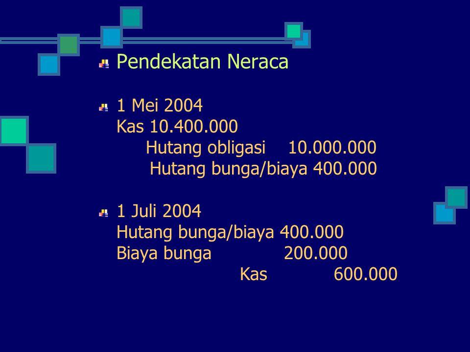 Pendekatan Neraca 1 Mei 2004 Kas 10.400.000 Hutang obligasi 10.000.000 Hutang bunga/biaya 400.000 1 Juli 2004 Hutang bunga/biaya 400.000 Biaya bunga 2