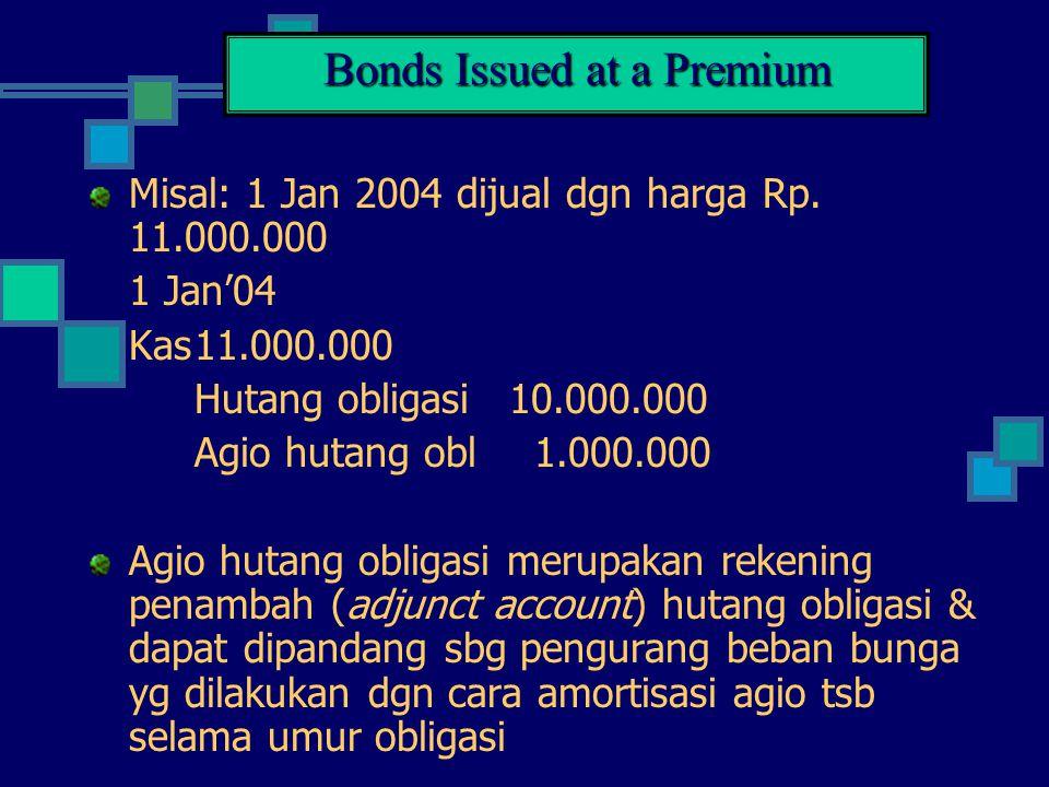 Misal: 1 Jan 2004 dijual dgn harga Rp. 11.000.000 1 Jan'04 Kas11.000.000 Hutang obligasi10.000.000 Agio hutang obl 1.000.000 Agio hutang obligasi meru