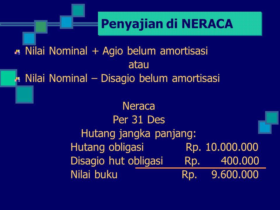 Penyajian di NERACA Nilai Nominal + Agio belum amortisasi atau Nilai Nominal – Disagio belum amortisasi Neraca Per 31 Des Hutang jangka panjang: Hutan