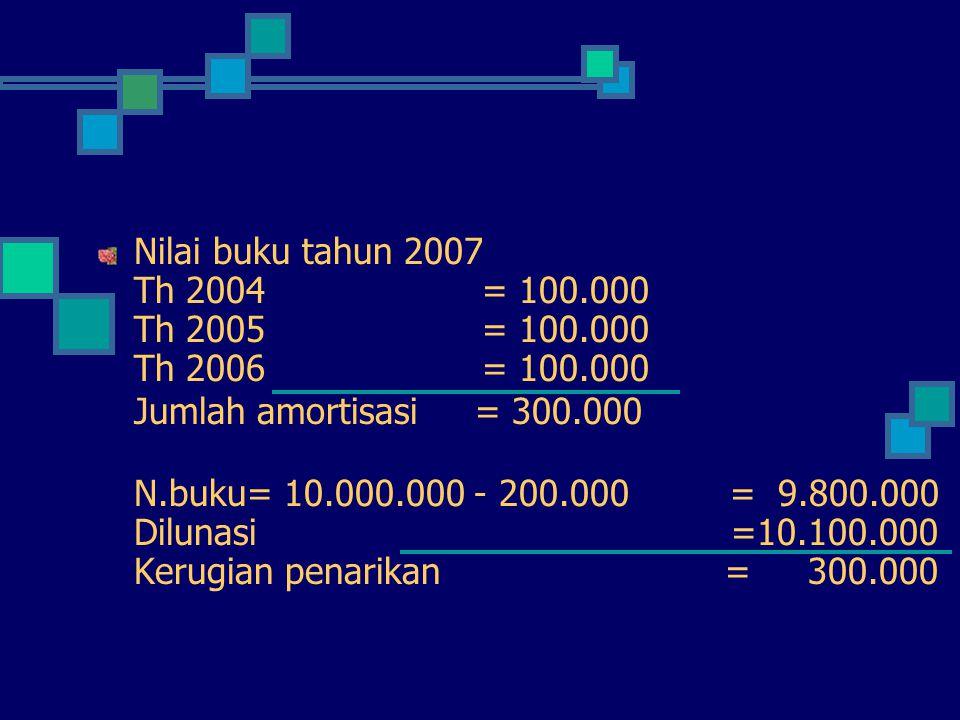Nilai buku tahun 2007 Th 2004= 100.000 Th 2005= 100.000 Th 2006= 100.000 Jumlah amortisasi = 300.000 N.buku= 10.000.000 - 200.000 = 9.800.000 Dilunasi