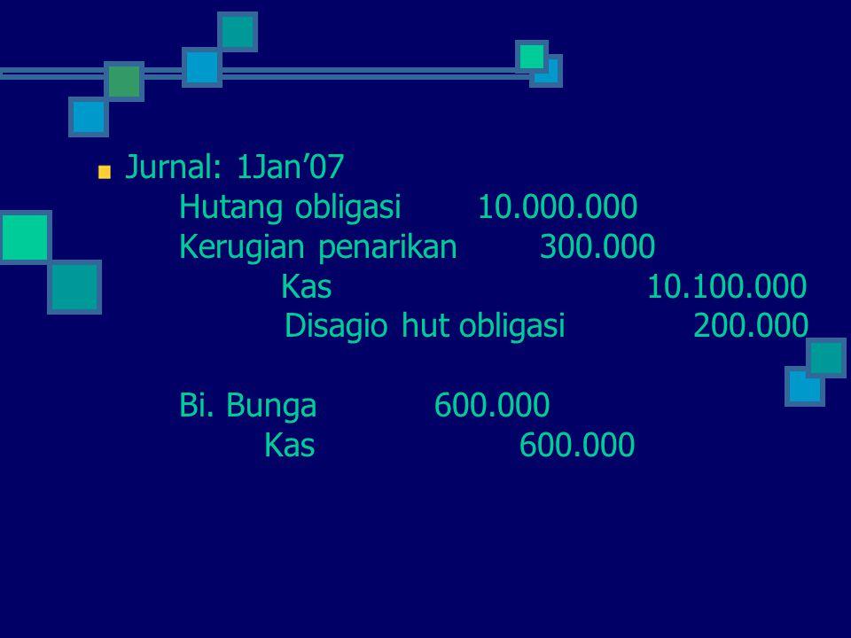 Jurnal: 1Jan'07 Hutang obligasi 10.000.000 Kerugian penarikan 300.000 Kas 10.100.000 Disagio hut obligasi 200.000 Bi. Bunga600.000 Kas600.000