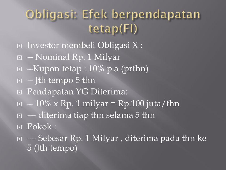  Investor membeli Obligasi X :  -- Nominal Rp. 1 Milyar  --Kupon tetap : 10% p.a (prthn)  -- Jth tempo 5 thn  Pendapatan YG Diterima:  -- 10% x
