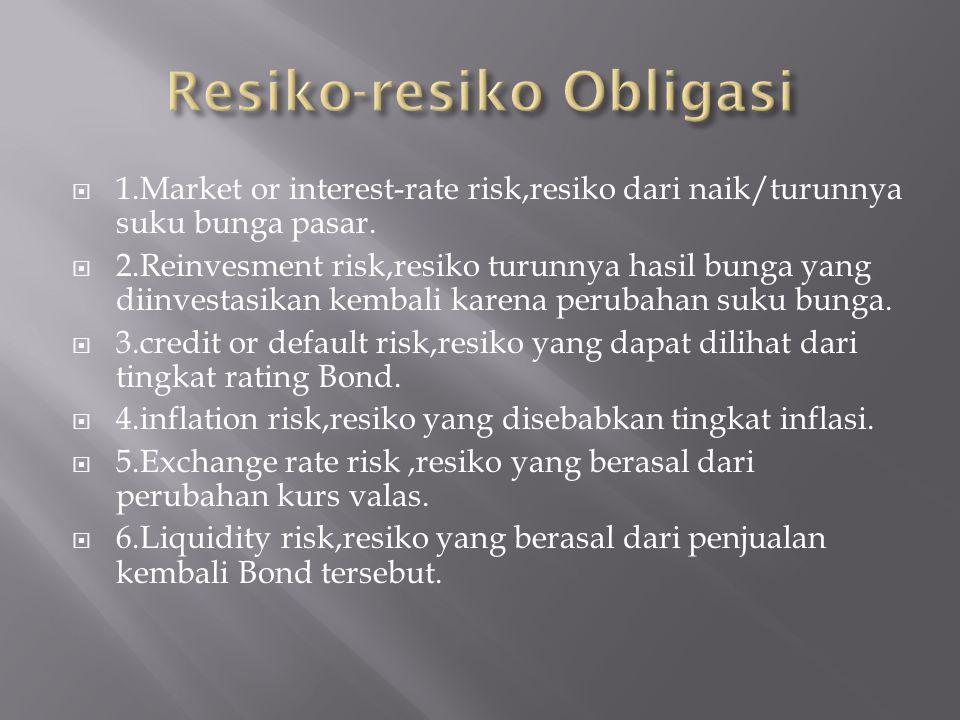  1.Market or interest-rate risk,resiko dari naik/turunnya suku bunga pasar.  2.Reinvesment risk,resiko turunnya hasil bunga yang diinvestasikan kemb