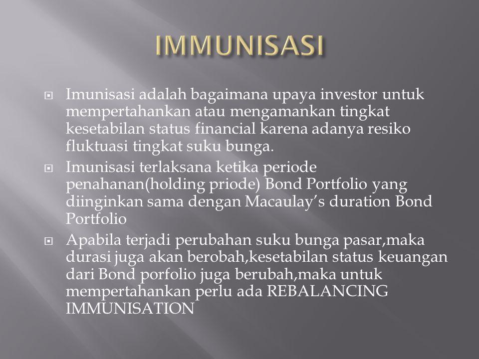  Imunisasi adalah bagaimana upaya investor untuk mempertahankan atau mengamankan tingkat kesetabilan status financial karena adanya resiko fluktuasi