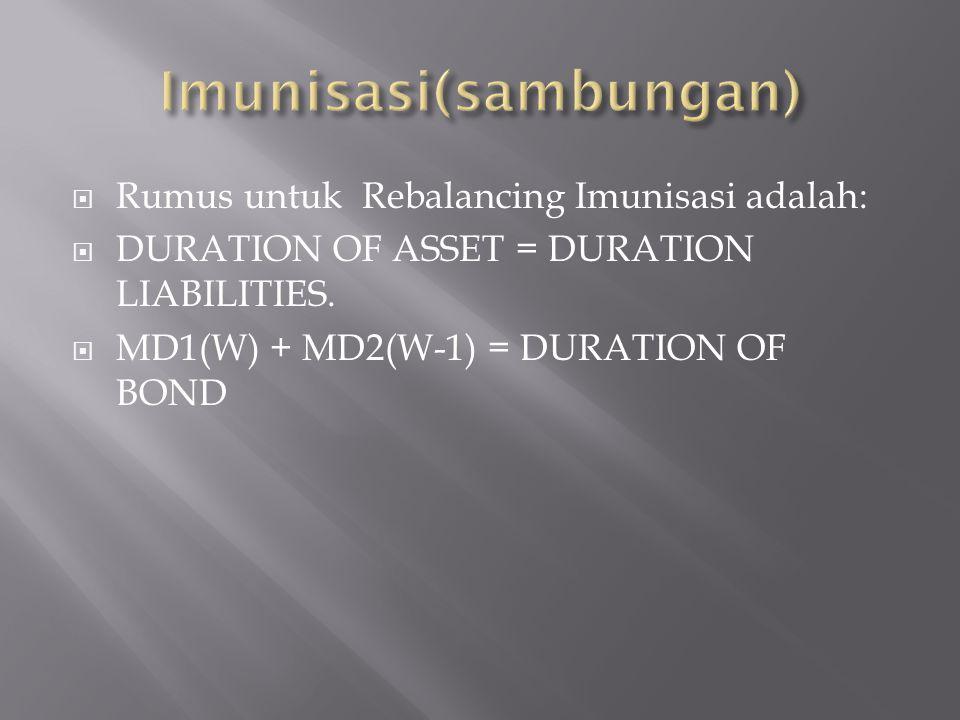 Rumus untuk Rebalancing Imunisasi adalah:  DURATION OF ASSET = DURATION LIABILITIES.  MD1(W) + MD2(W-1) = DURATION OF BOND