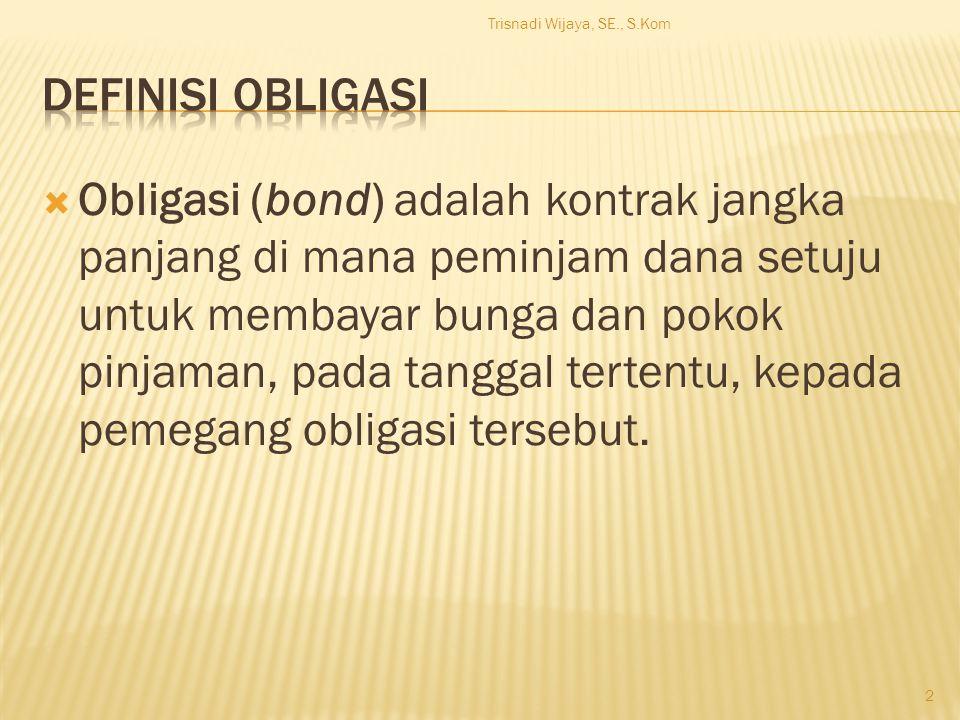  Risiko tingkat suku bunga (interest rate risk)  Risiko tingkat investasi kembali (reinvestment rate risk)  Risiko gagal bayar Trisnadi Wijaya, SE., S.Kom 13