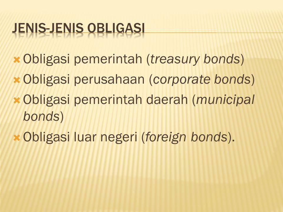  Obligasi pemerintah (treasury bonds)  Obligasi perusahaan (corporate bonds)  Obligasi pemerintah daerah (municipal bonds)  Obligasi luar negeri (foreign bonds).