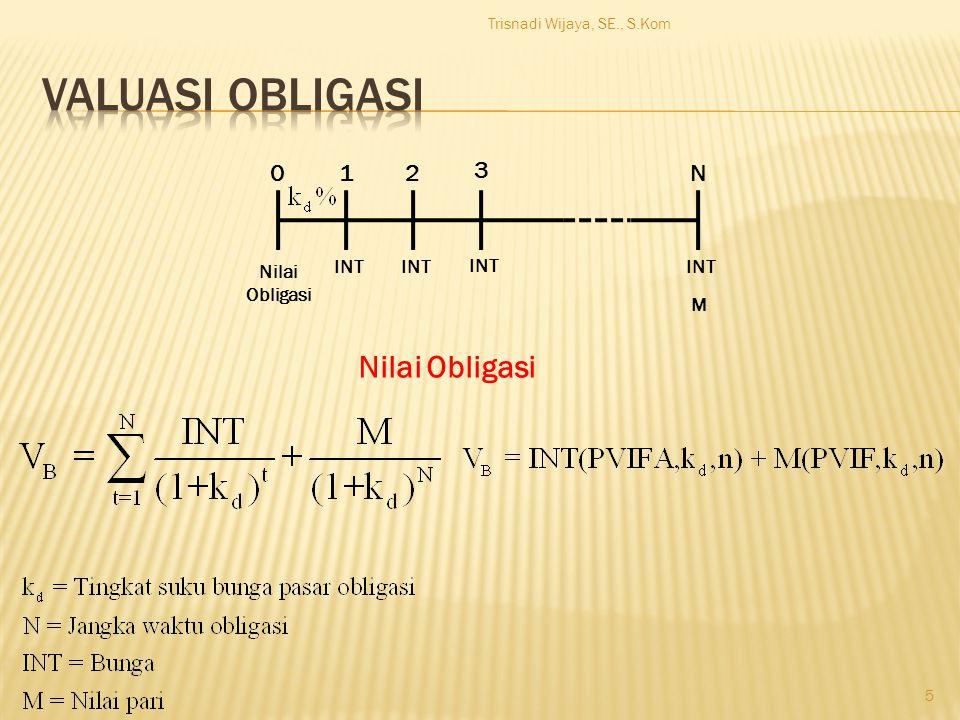 Trisnadi Wijaya, SE., S.Kom 16