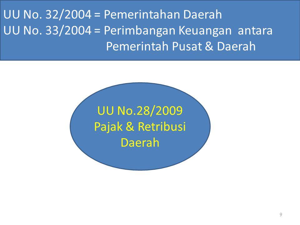 9 UU No. 32/2004 = Pemerintahan Daerah UU No. 33/2004 = Perimbangan Keuangan antara Pemerintah Pusat & Daerah UU No.28/2009 Pajak & Retribusi Daerah
