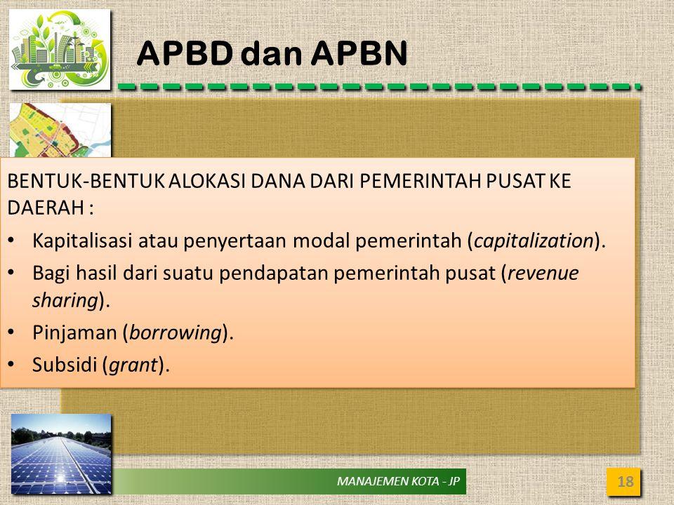 MANAJEMEN KOTA - JP APBD dan APBN 18 BENTUK-BENTUK ALOKASI DANA DARI PEMERINTAH PUSAT KE DAERAH : Kapitalisasi atau penyertaan modal pemerintah (capit