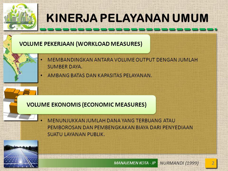 MANAJEMEN KOTA - JP KINERJA PELAYANAN UMUM 2 NURMANDI (1999) VOLUME PEKERJAAN (WORKLOAD MEASURES) VOLUME EKONOMIS (ECONOMIC MEASURES) MEMBANDINGKAN AN