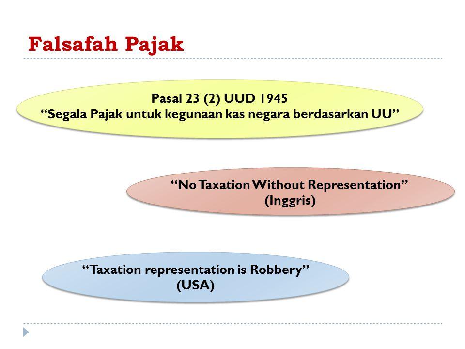 DEFINISI PAJAK 12 UU No 28 tahun 2007: Pajak adalah kontribusi wajib pajak kepada negara yang terutang oleh orang pribadi atau badan yang bersifat mem