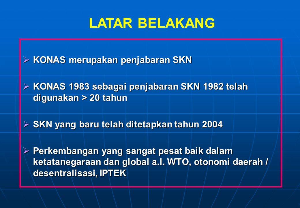 LATAR BELAKANG  KONAS merupakan penjabaran SKN  KONAS 1983 sebagai penjabaran SKN 1982 telah digunakan > 20 tahun  SKN yang baru telah ditetapkan t