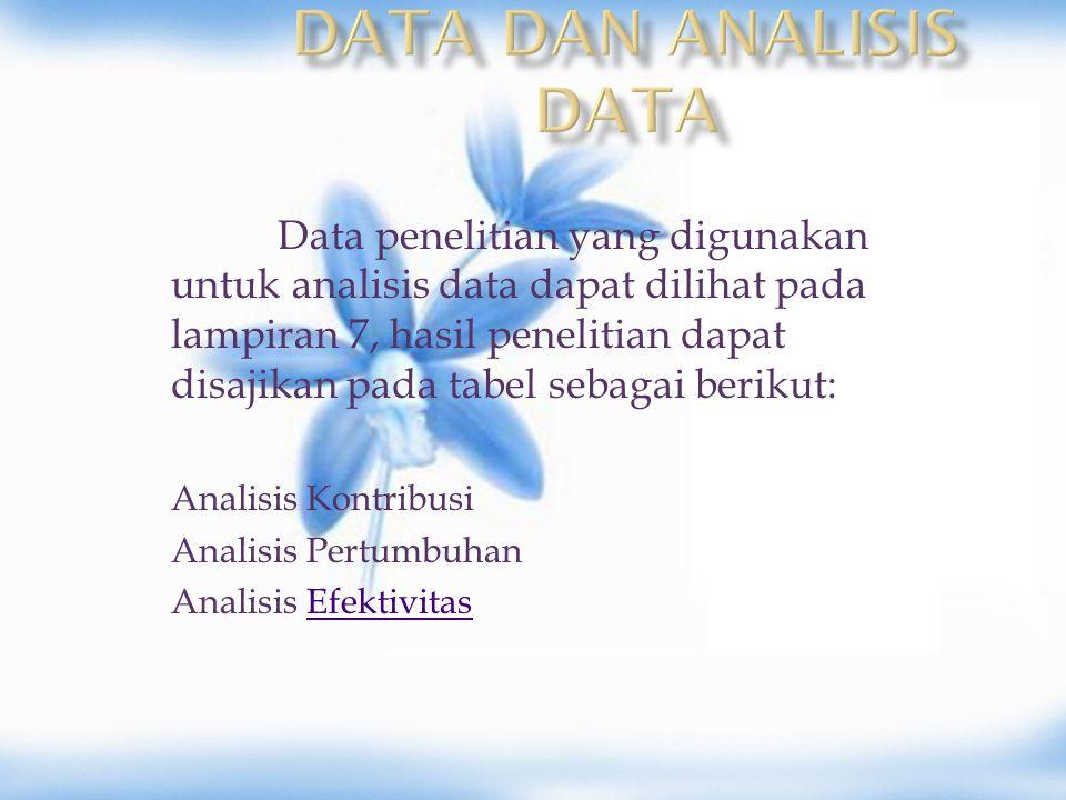  Organisasi Berdasarkan peraturan Daerah Kabupaten Malang Nomor 1 Tahun 2008 tentang Organisasi Perangkat Daerah dan Peraturan Bupati Malang Nomor 22