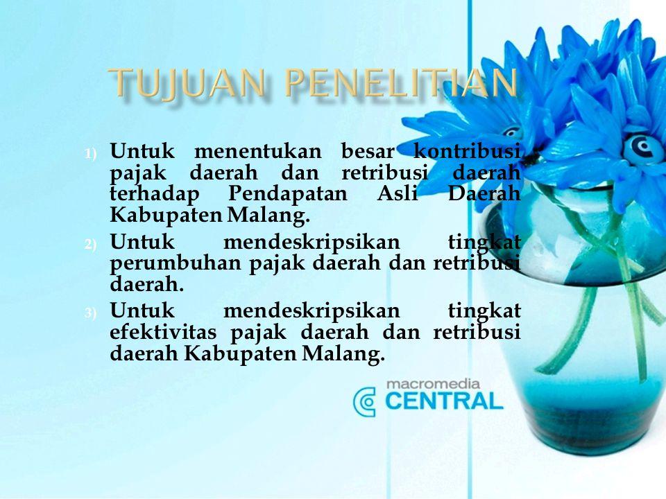 1. Seberapa besar kontribusi pajak daerah dan retribusi daerah terhadap Pendapatan Asli Daerah Kabupaten Malang? 2. Bagaimana tingkat pertumbuhan paja