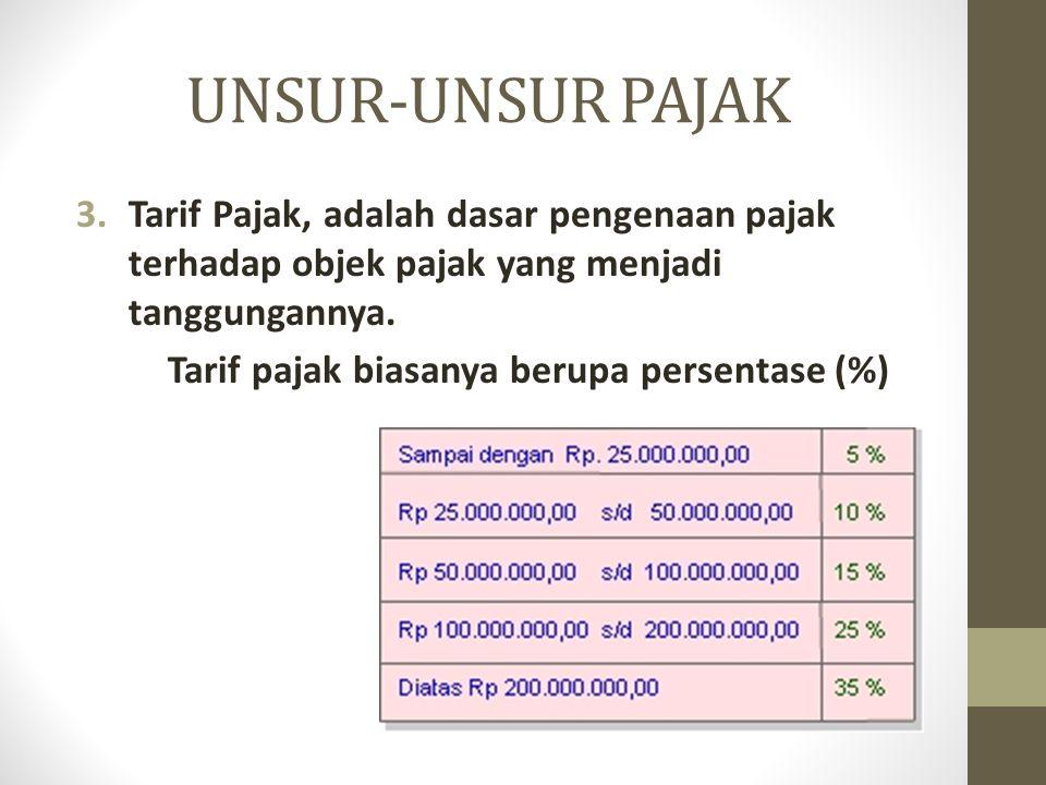 UNSUR-UNSUR PAJAK 3.Tarif Pajak, adalah dasar pengenaan pajak terhadap objek pajak yang menjadi tanggungannya. Tarif pajak biasanya berupa persentase