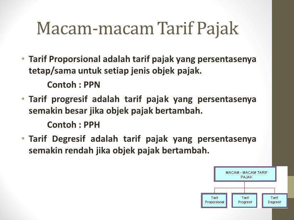 Macam-macam Tarif Pajak Tarif Proporsional adalah tarif pajak yang persentasenya tetap/sama untuk setiap jenis objek pajak. Contoh : PPN Tarif progres