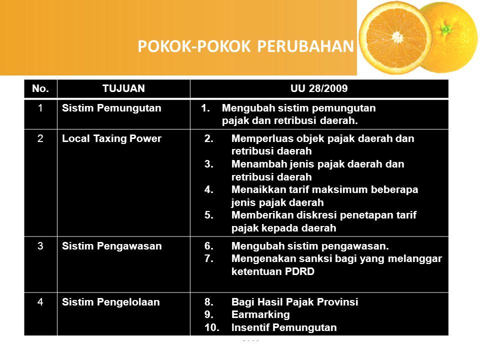 BM (Bea Meterai) Diatur dalam UU Nomor 13 Tahun 1985 ten- tang Bea Meterai; Bea Meterai adalam meterai tempel dan ker- tas meterai yang dikeluarkan olehj Pmerintah Republik Indonesia 29