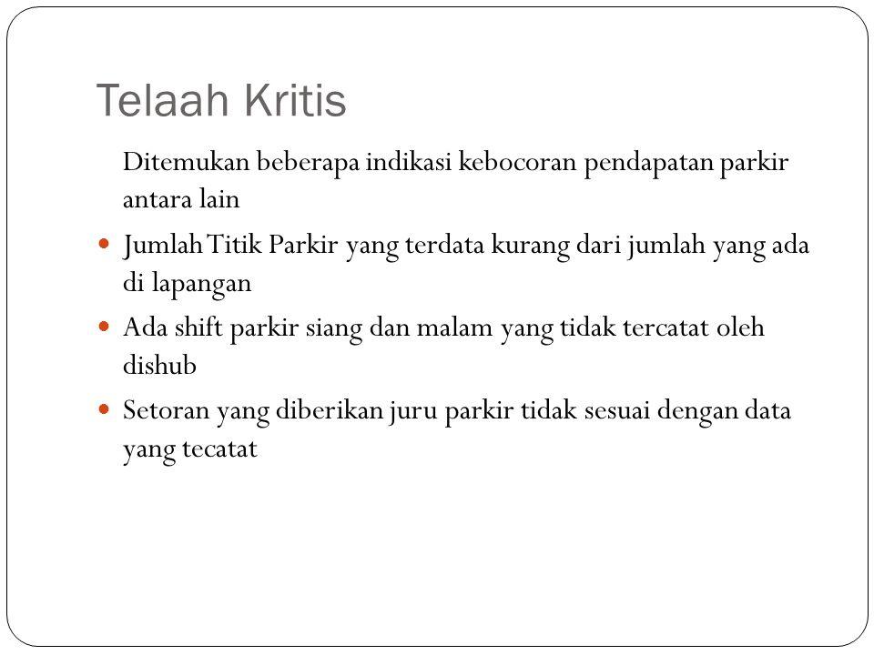Sikap dan Posisi PATTIRO Semarang Mengawal dan mengkritisi capaian PAD dari retribusi parkir (khususnya tahun 2013) agar sesuai dengan targat APBD.