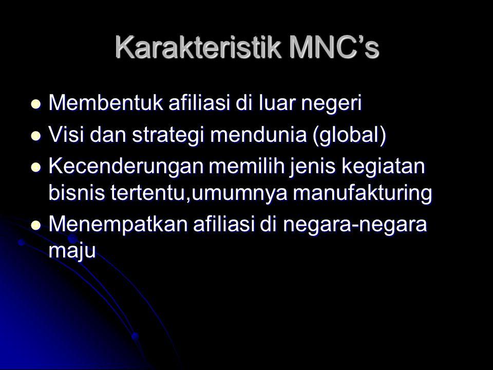 Karakteristik MNC's Membentuk afiliasi di luar negeri Membentuk afiliasi di luar negeri Visi dan strategi mendunia (global) Visi dan strategi mendunia