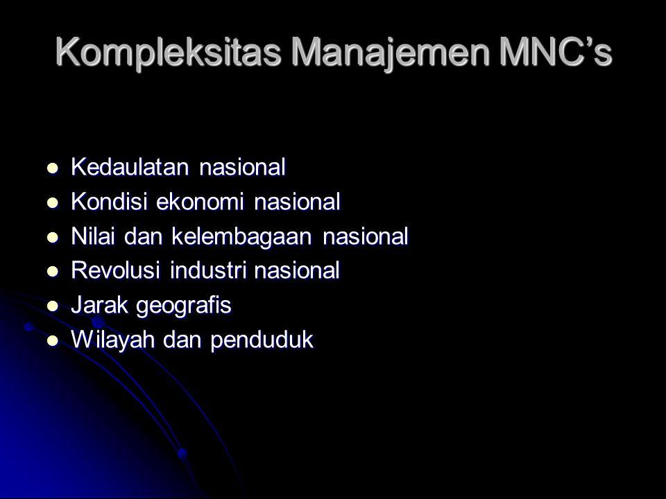 Kompleksitas Manajemen MNC's Kedaulatan nasional Kedaulatan nasional Kondisi ekonomi nasional Kondisi ekonomi nasional Nilai dan kelembagaan nasional