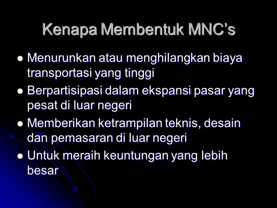 Kenapa Membentuk MNC's Menurunkan atau menghilangkan biaya transportasi yang tinggi Menurunkan atau menghilangkan biaya transportasi yang tinggi Berpa
