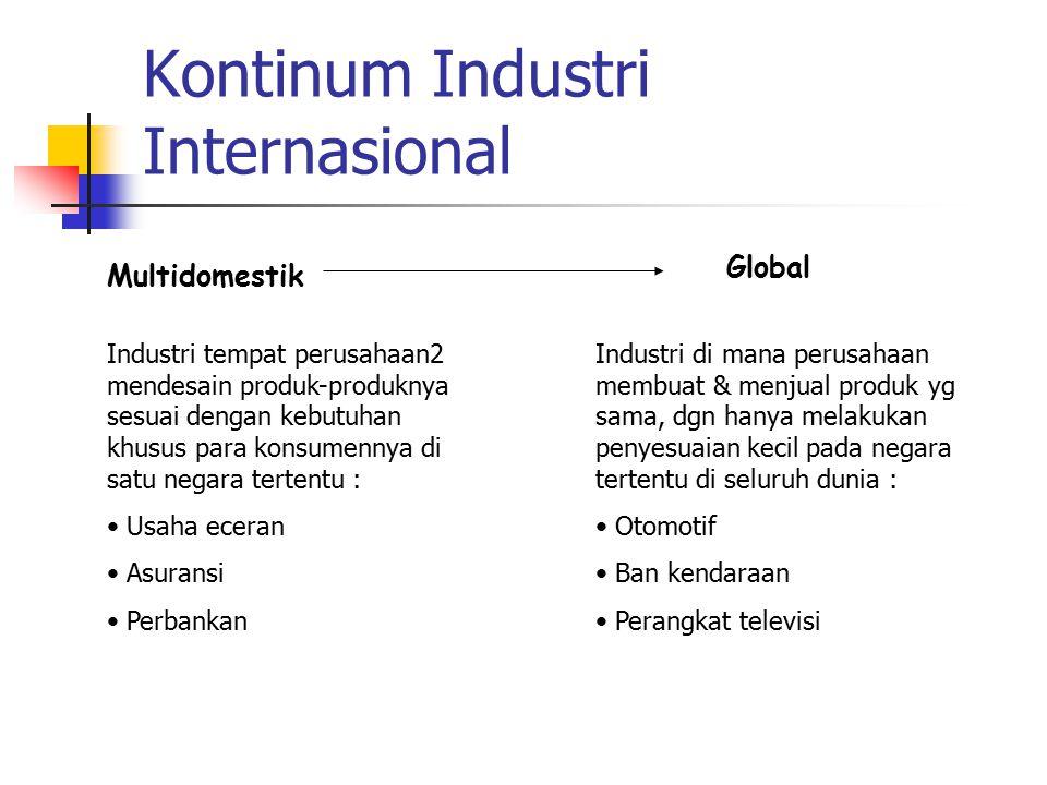 Kontinum Industri Internasional Multidomestik Global Industri tempat perusahaan2 mendesain produk-produknya sesuai dengan kebutuhan khusus para konsum