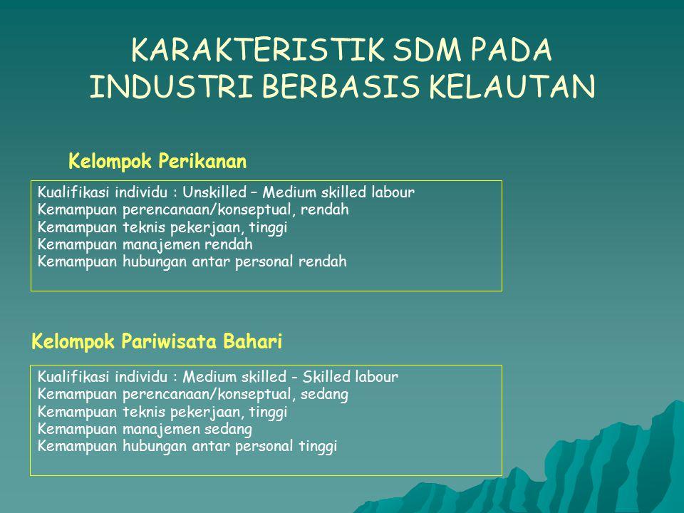 Kelompok Perikanan Kualifikasi individu : Unskilled – Medium skilled labour Kemampuan perencanaan/konseptual, rendah Kemampuan teknis pekerjaan, tingg
