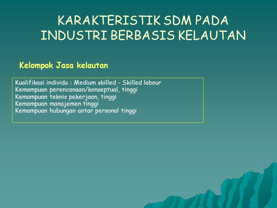 Kelompok Jasa kelautan KARAKTERISTIK SDM PADA INDUSTRI BERBASIS KELAUTAN Kualifikasi individu : Medium skilled - Skilled labour Kemampuan perencanaan/