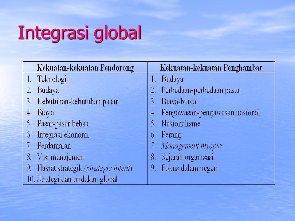 Integrasi global