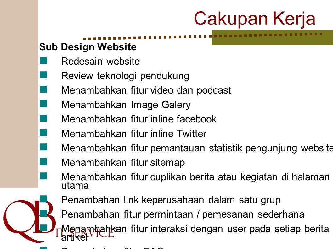 Cakupan Kerja Sub Design Website Redesain website Review teknologi pendukung Menambahkan fitur video dan podcast Menambahkan Image Galery Menambahkan