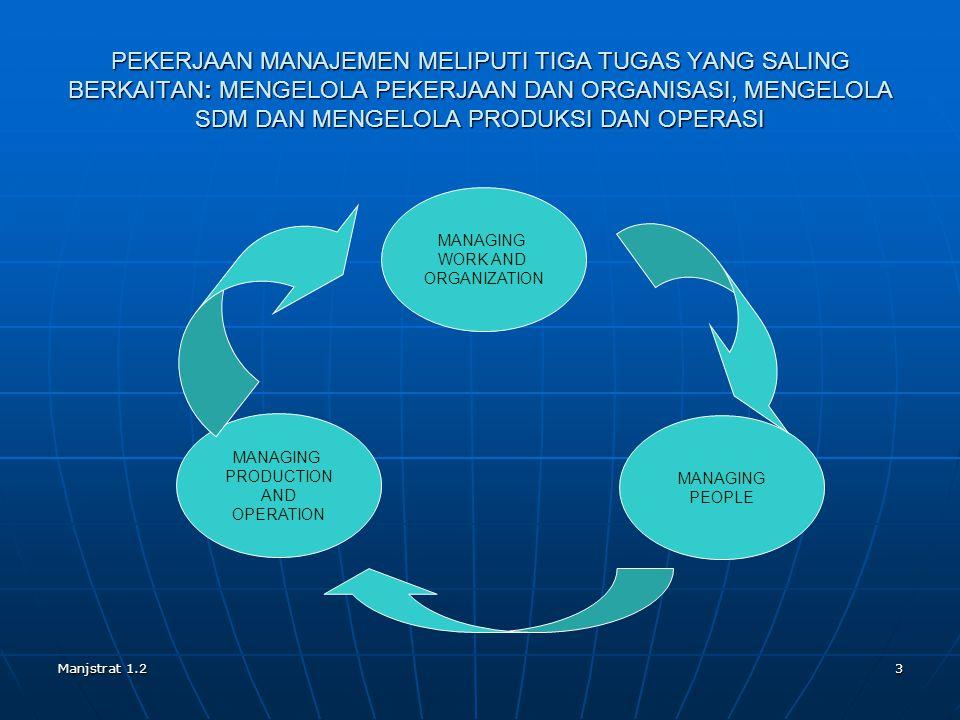 Manjstrat 1.34 Tugas Manajemen, Fungsi Manajemen dan Pendekatan Manajemen MP MWO MPO Organizing Planning Controlling approach science Management Behavioral Clasical approach