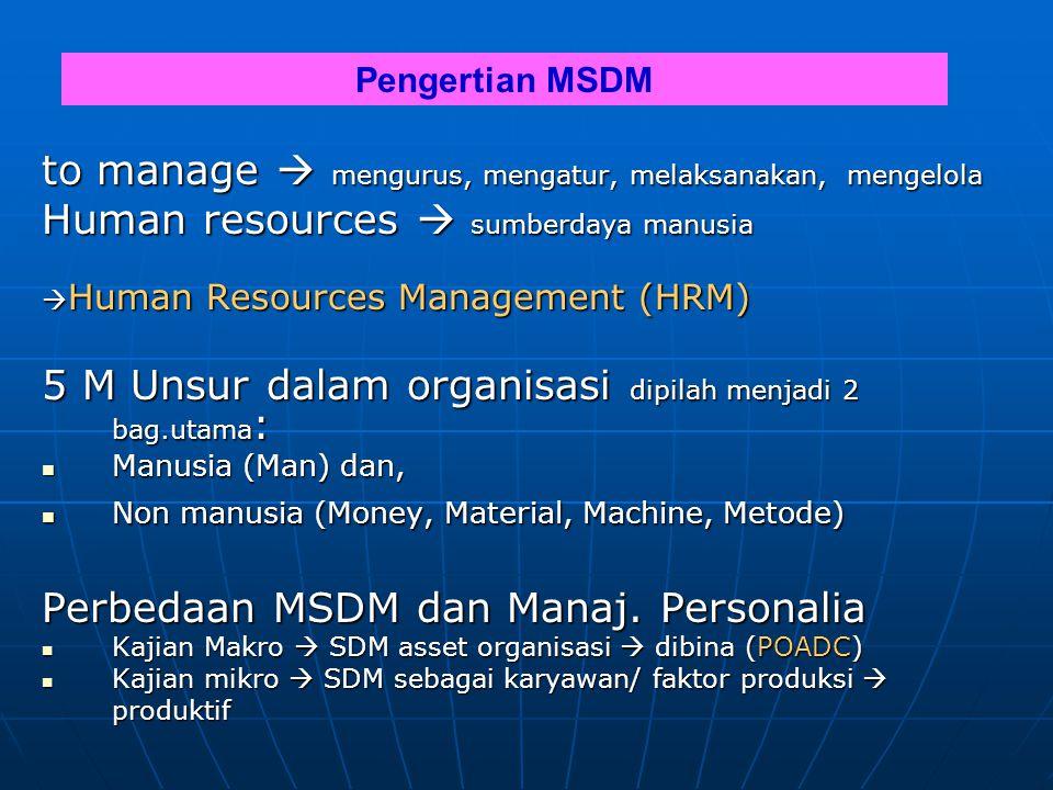 to manage  mengurus, mengatur, melaksanakan, mengelola Human resources  sumberdaya manusia Human Resources Management (HRM) 5 M Unsur dalam organis