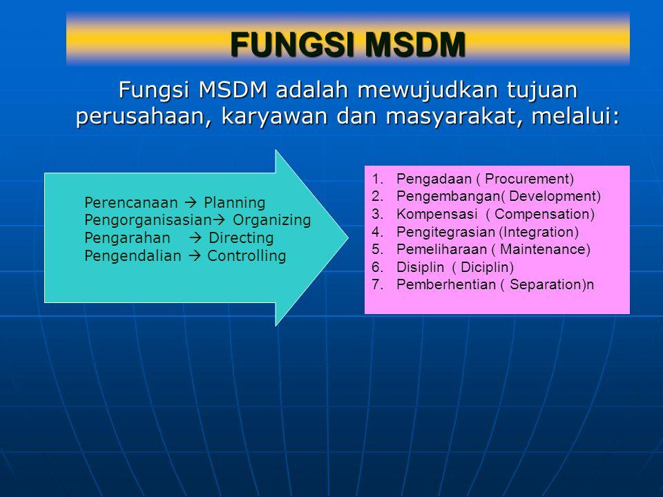 FUNGSI MSDM Fungsi MSDM adalah mewujudkan tujuan perusahaan, karyawan dan masyarakat, melalui: 1.Pengadaan ( Procurement) 2.Pengembangan( Development)