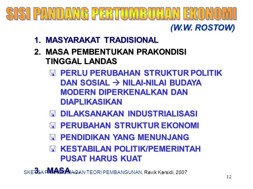 SKETSA PARADIGMA DAN TEORI PEMBANGUNAN, Ravik Karsidi, 2007 12 1.MASYARAKAT TRADISIONAL 2.MASA PEMBENTUKAN PRAKONDISI TINGGAL LANDAS  PERLU PERUBAHAN