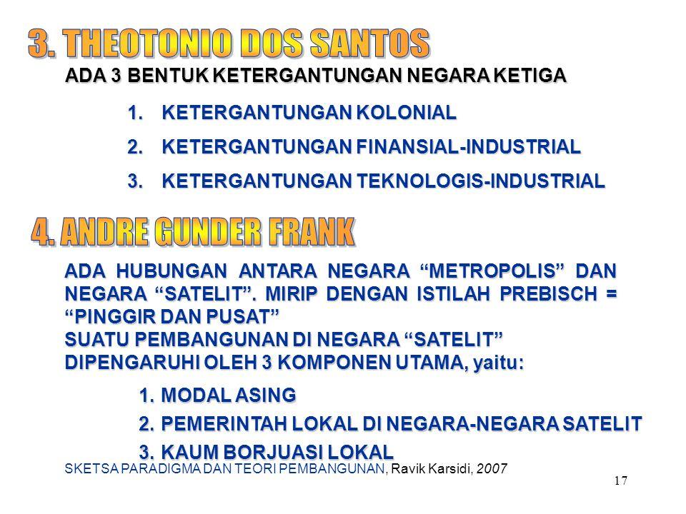 SKETSA PARADIGMA DAN TEORI PEMBANGUNAN, Ravik Karsidi, 2007 17 1.KETERGANTUNGAN KOLONIAL 2.KETERGANTUNGAN FINANSIAL-INDUSTRIAL 3.KETERGANTUNGAN TEKNOL